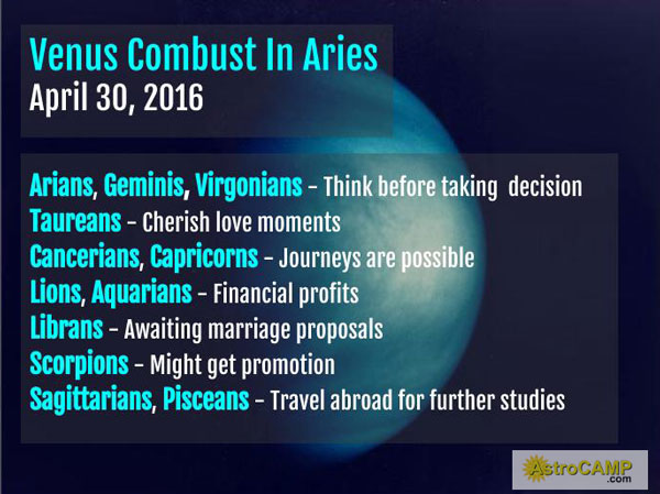 Know how this Venus combust in Aries will affect your life.